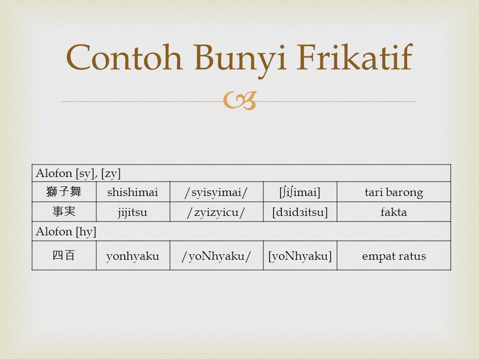 Contoh Bunyi Frikatif Alofon [sy], [zy] 獅子舞 shishimai /syisyimai/